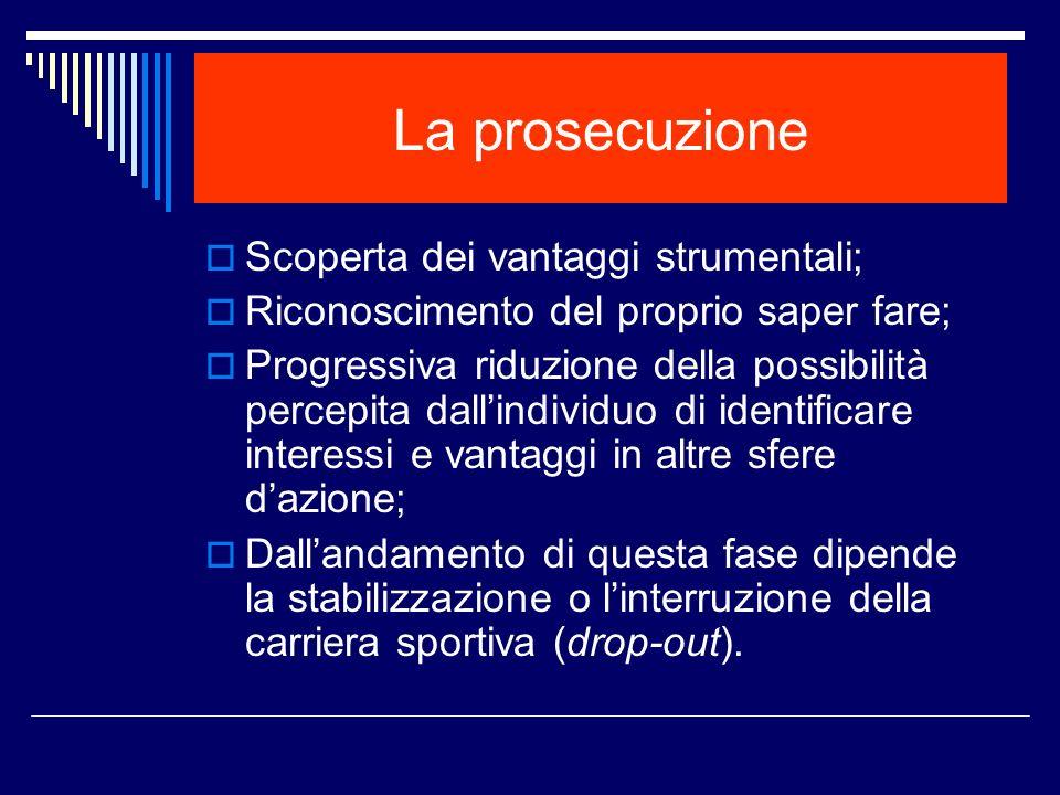 La prosecuzione Scoperta dei vantaggi strumentali;
