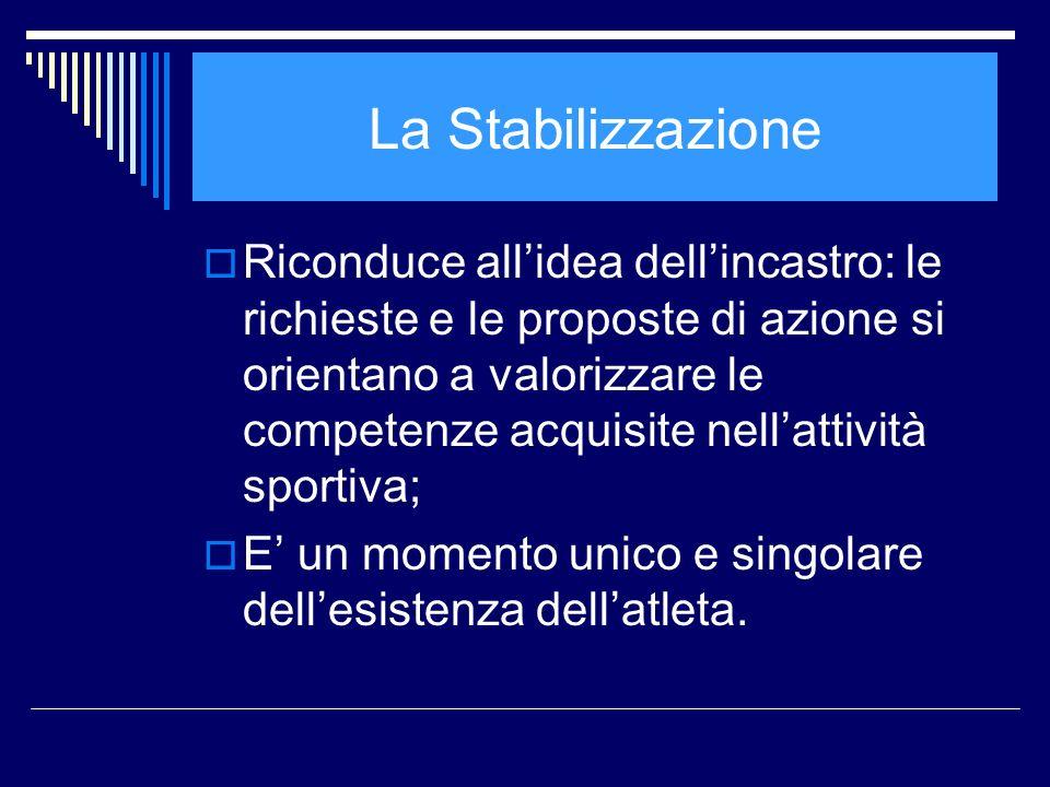 La Stabilizzazione