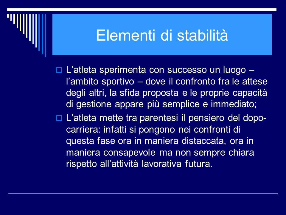 Elementi di stabilità