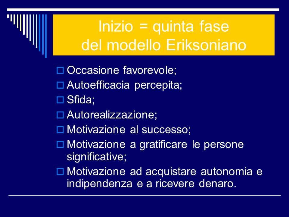 Inizio = quinta fase del modello Eriksoniano