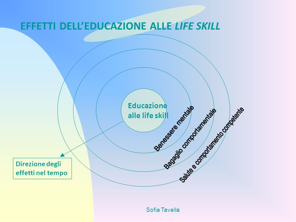 EFFETTI DELL'EDUCAZIONE ALLE LIFE SKILL