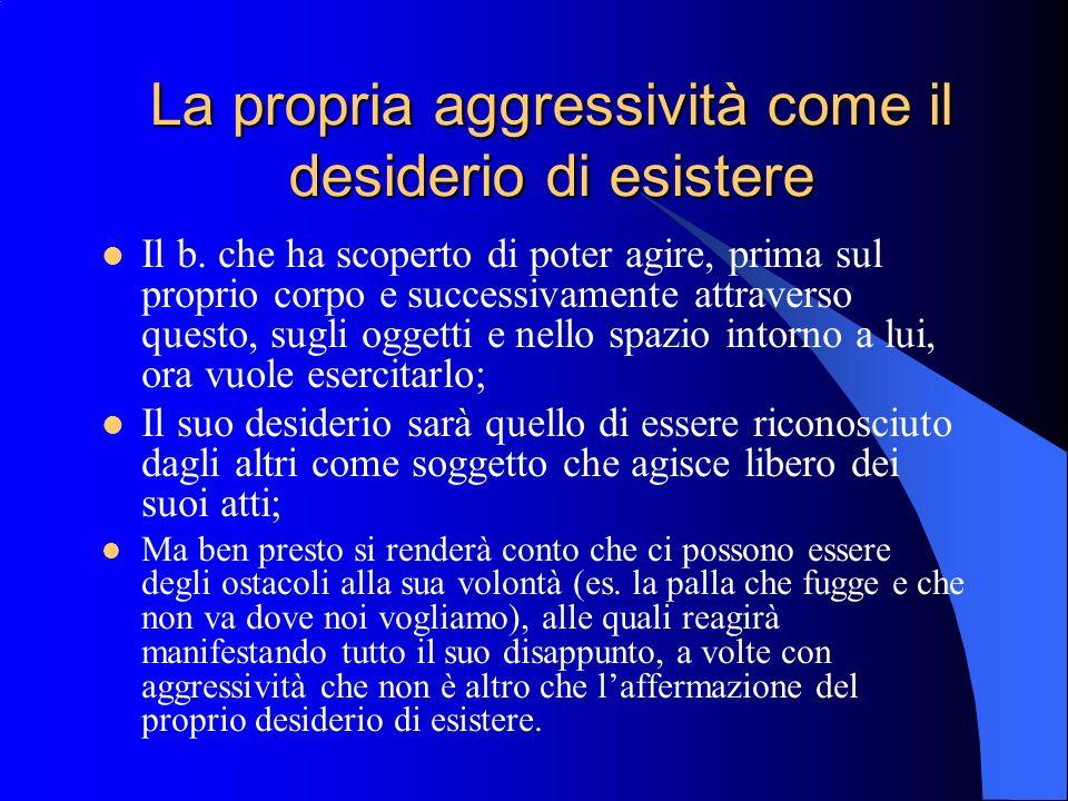 La propria aggressività come il desiderio di esistere