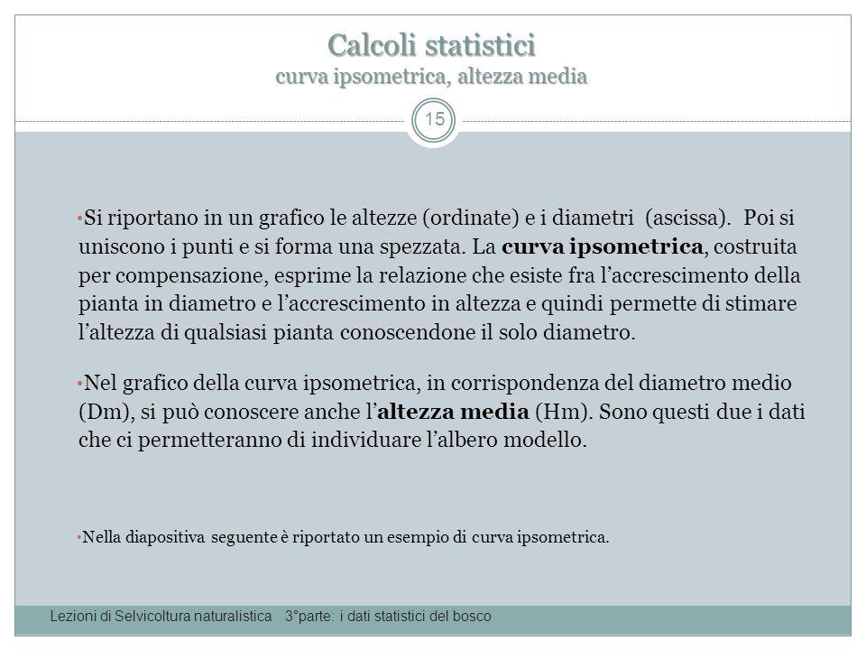 Calcoli statistici curva ipsometrica, altezza media