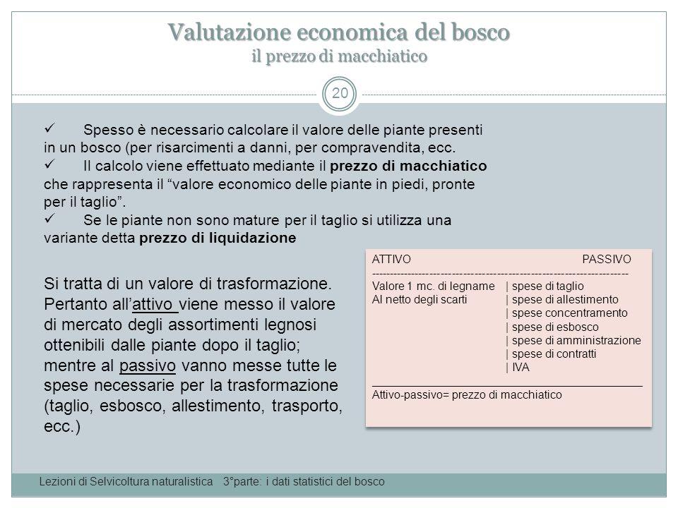 Valutazione economica del bosco il prezzo di macchiatico