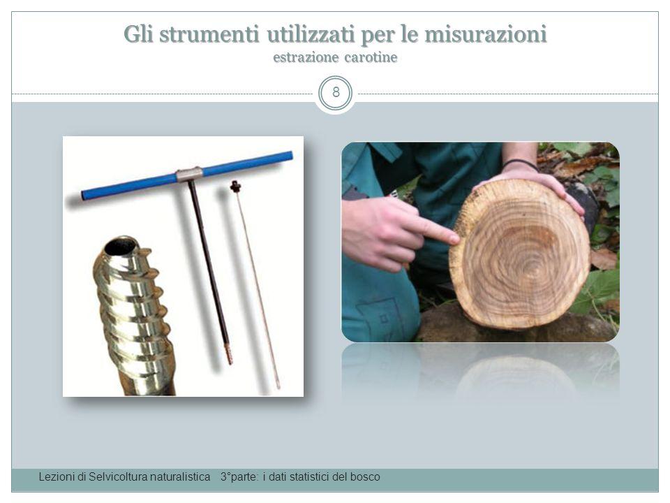 Gli strumenti utilizzati per le misurazioni estrazione carotine
