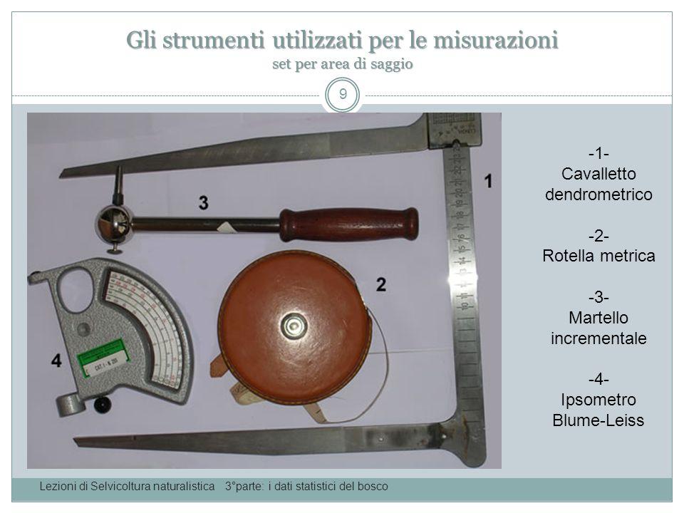 Gli strumenti utilizzati per le misurazioni set per area di saggio