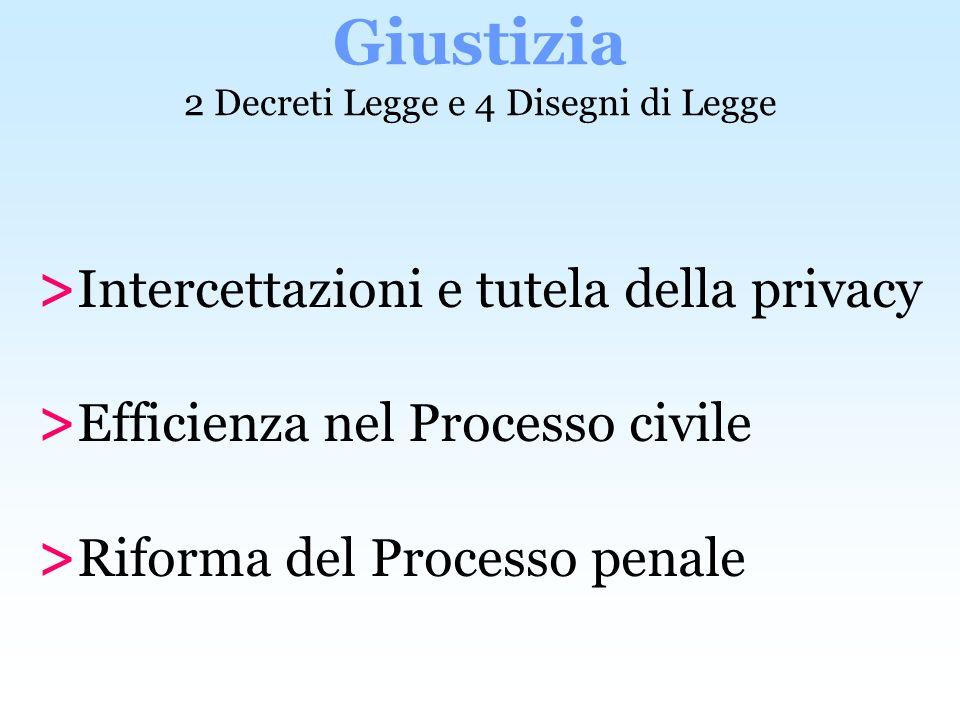 Giustizia 2 Decreti Legge e 4 Disegni di Legge