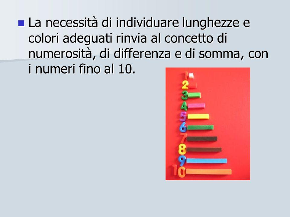 La necessità di individuare lunghezze e colori adeguati rinvia al concetto di numerosità, di differenza e di somma, con i numeri fino al 10.