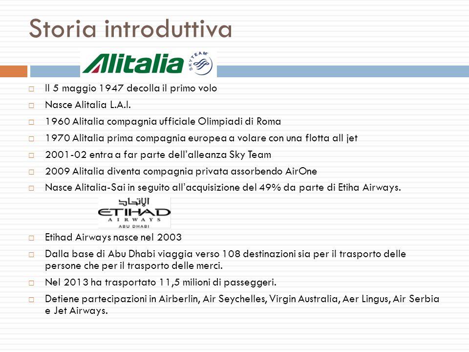 L acquisizione ppt scaricare for Cambio orario volo da parte della compagnia