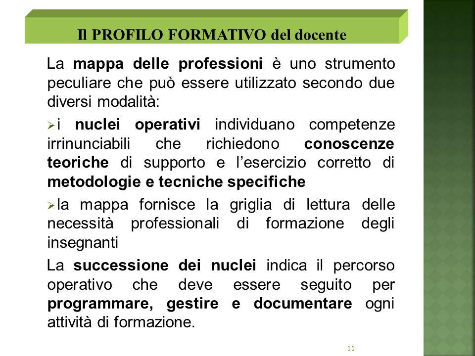 Il PROFILO FORMATIVO del docente