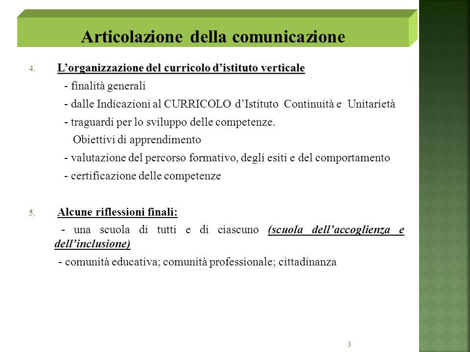 Articolazione della comunicazione