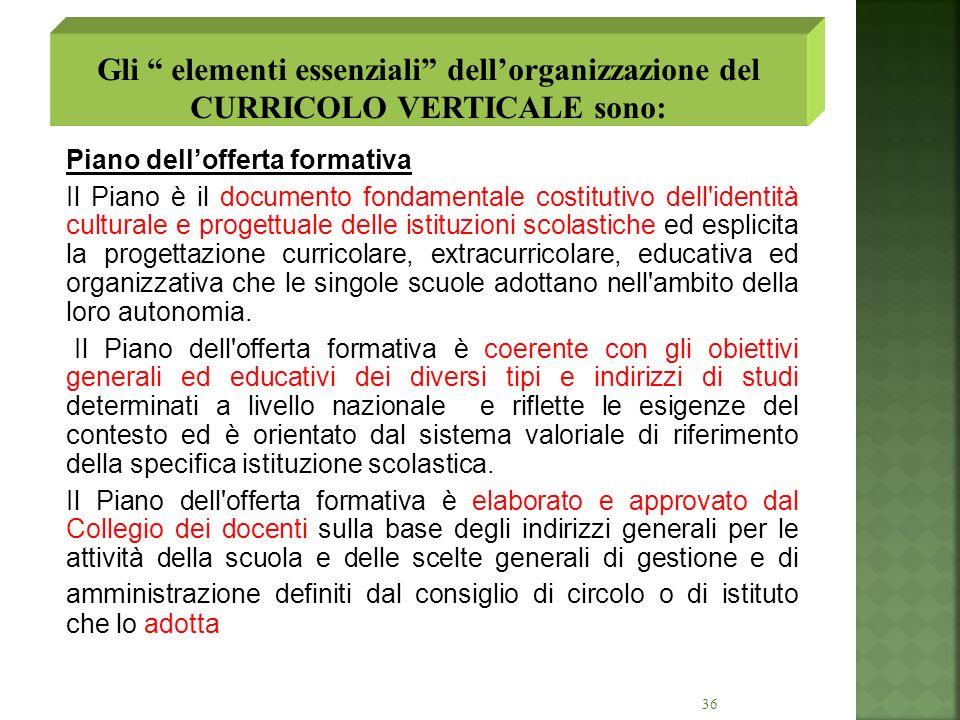 Gli elementi essenziali dell'organizzazione del CURRICOLO VERTICALE sono: