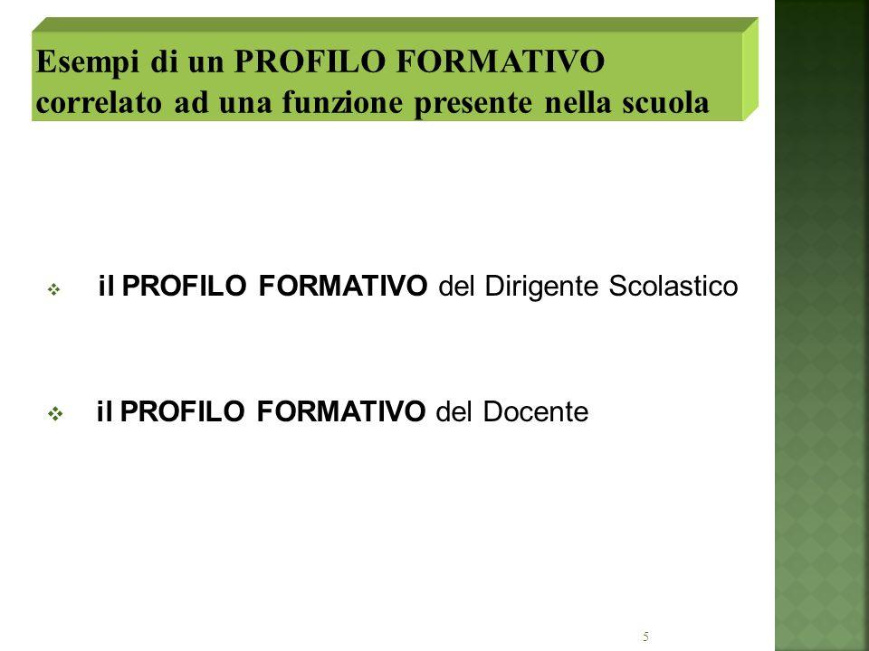 Esempi di un PROFILO FORMATIVO correlato ad una funzione presente nella scuola