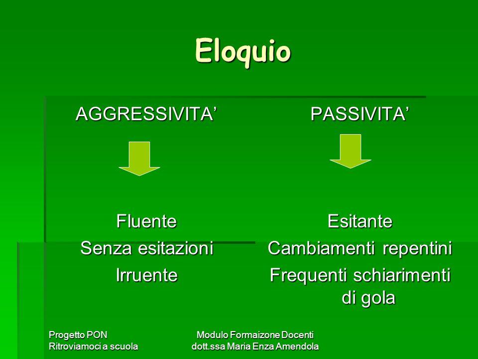 Eloquio AGGRESSIVITA' Fluente Senza esitazioni Irruente PASSIVITA'