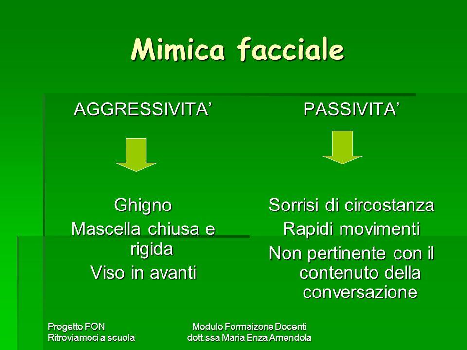 Mimica facciale AGGRESSIVITA' Ghigno Mascella chiusa e rigida