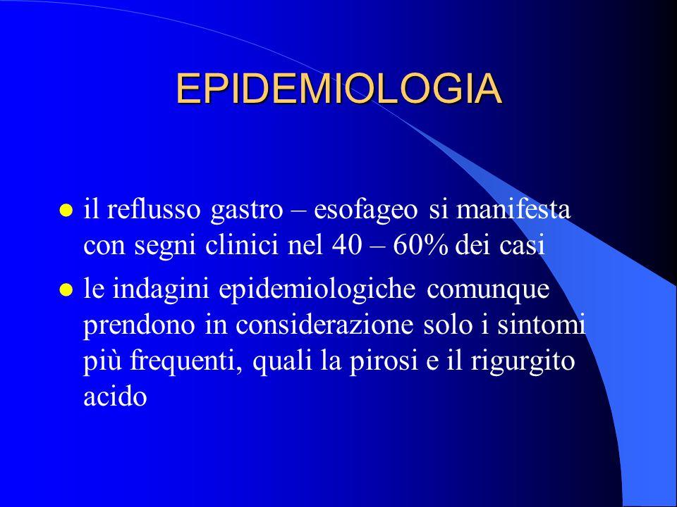 EPIDEMIOLOGIA il reflusso gastro – esofageo si manifesta con segni clinici nel 40 – 60% dei casi.