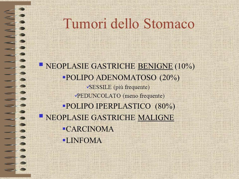 Tumori dello Stomaco NEOPLASIE GASTRICHE BENIGNE (10%)