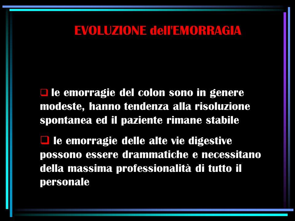 EVOLUZIONE dell EMORRAGIA