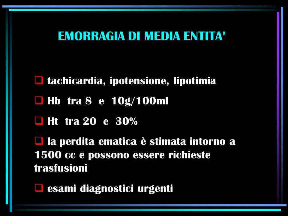 EMORRAGIA DI MEDIA ENTITA'