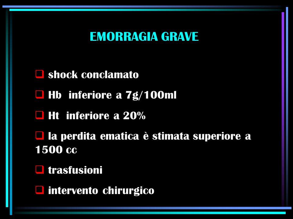 EMORRAGIA GRAVE shock conclamato Hb inferiore a 7g/100ml