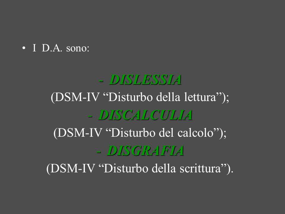 DISLESSIA DISCALCULIA DISGRAFIA (DSM-IV Disturbo della lettura );