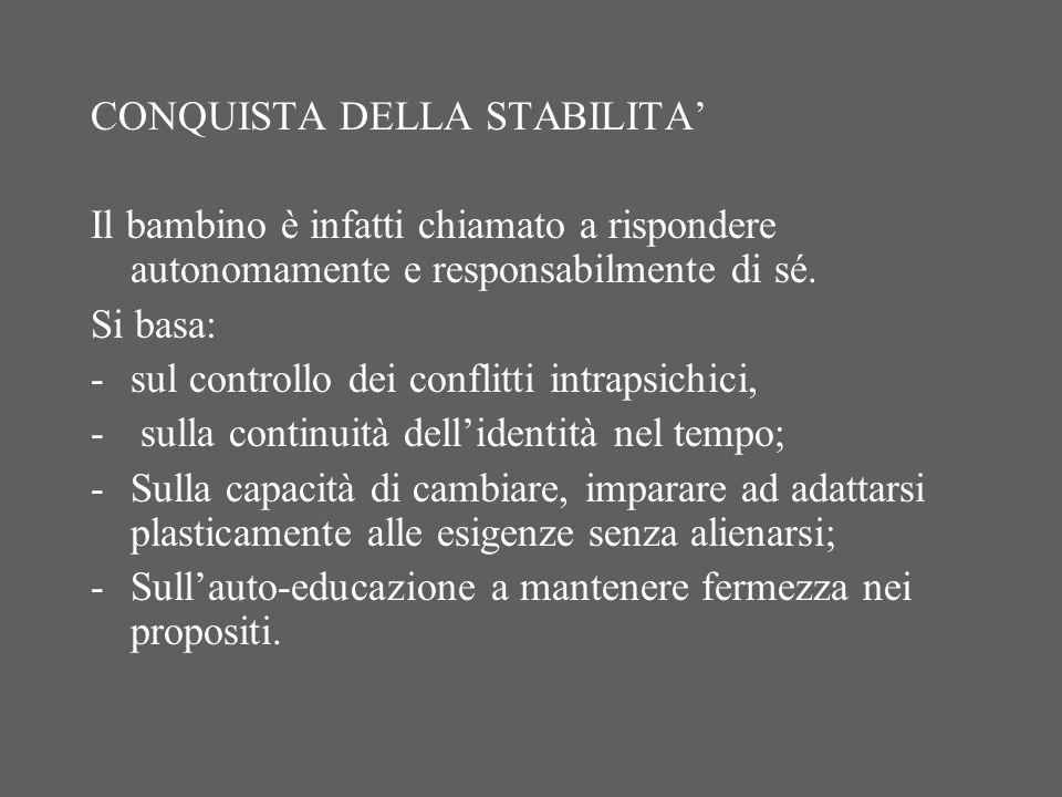 CONQUISTA DELLA STABILITA'