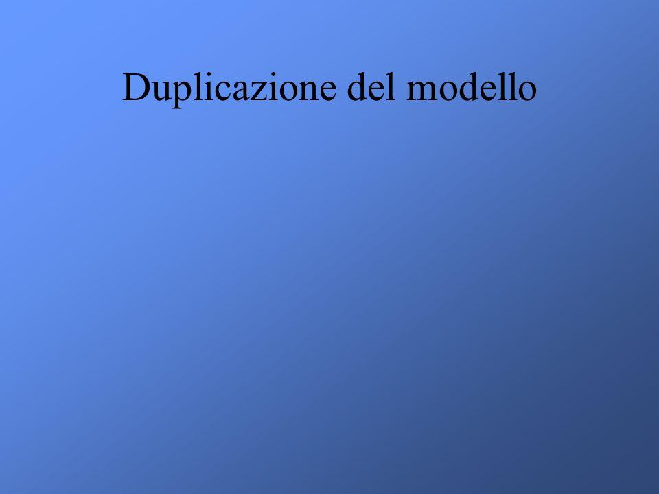 Duplicazione del modello