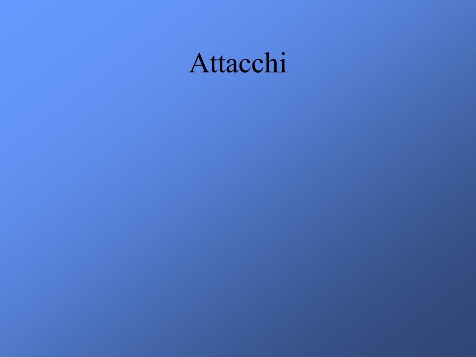 Attacchi
