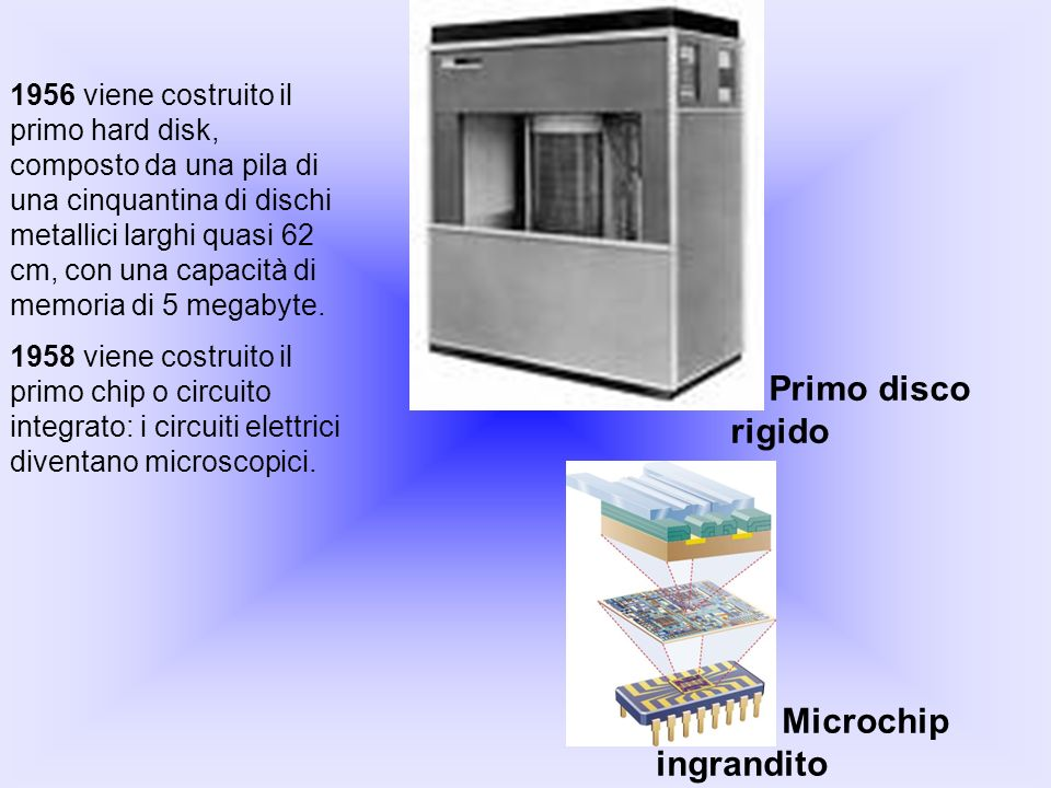 Primo disco rigido Microchip ingrandito