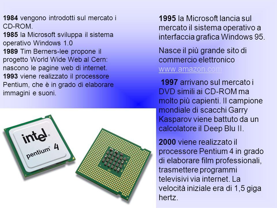 Nasce il più grande sito di commercio elettronico www.amazon.com
