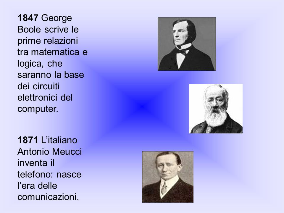 1895 Guglielmo Marconi trasmette il primo segnale via radio.