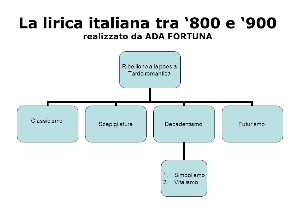 La lirica italiana tra '800 e '900 realizzato da ADA FORTUNA