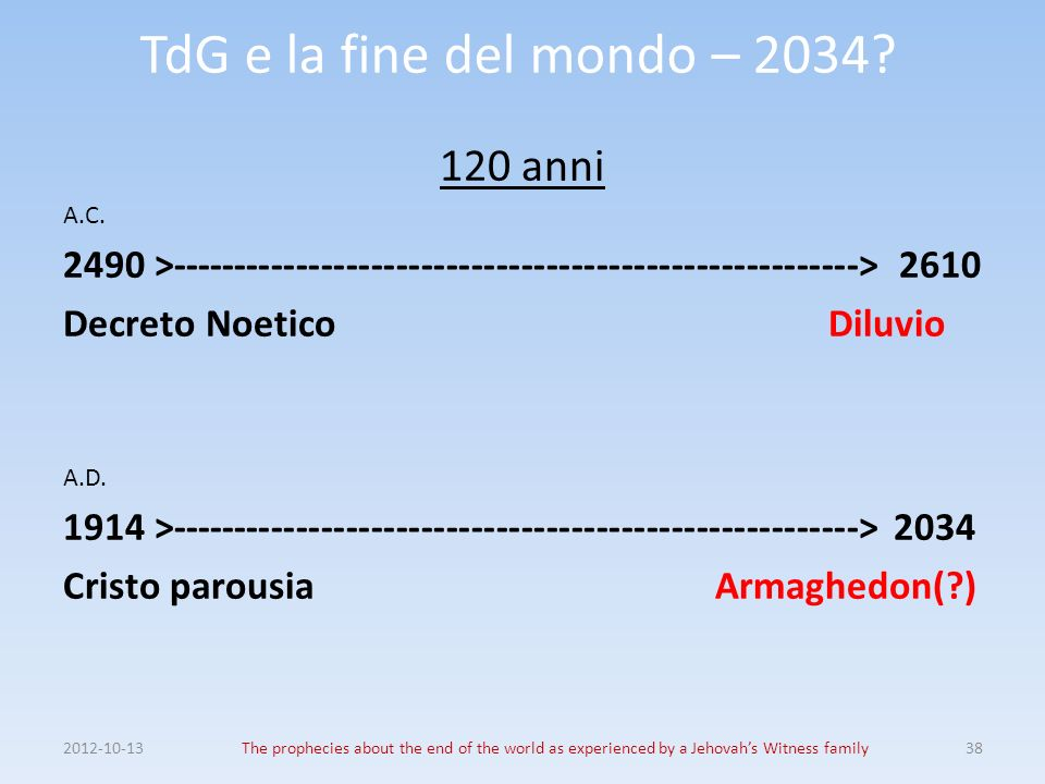 TdG e la fine del mondo – 2034 120 anni