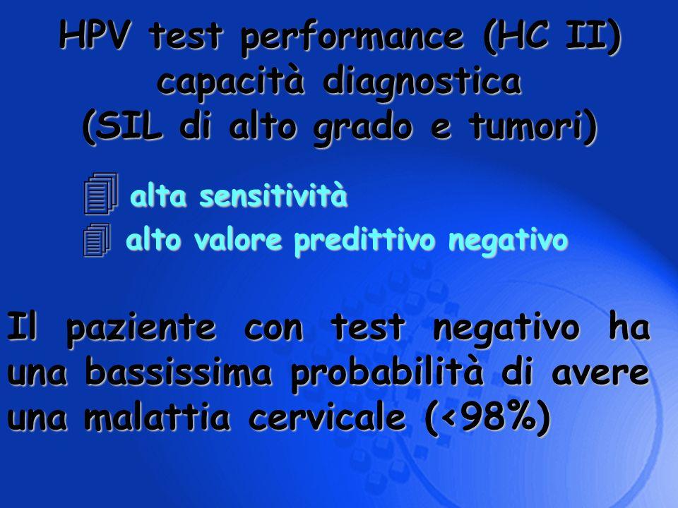 HPV test performance (HC II) (SIL di alto grado e tumori)