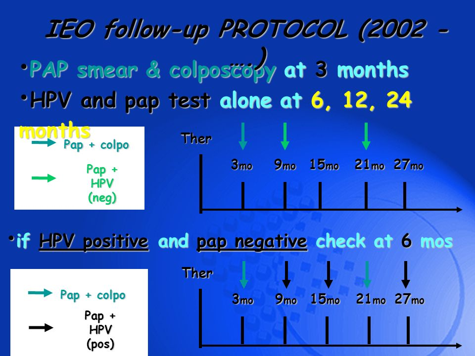 IEO follow-up PROTOCOL (2002 - ….)