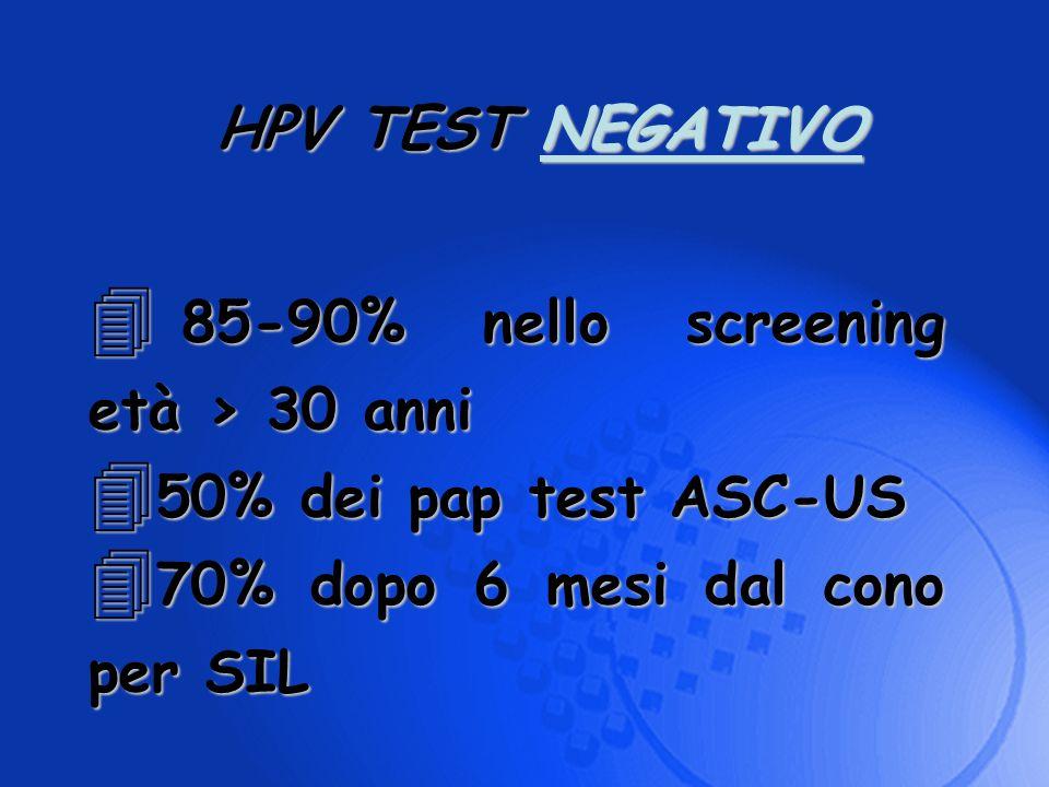 HPV TEST NEGATIVO 85-90% nello screening età > 30 anni.