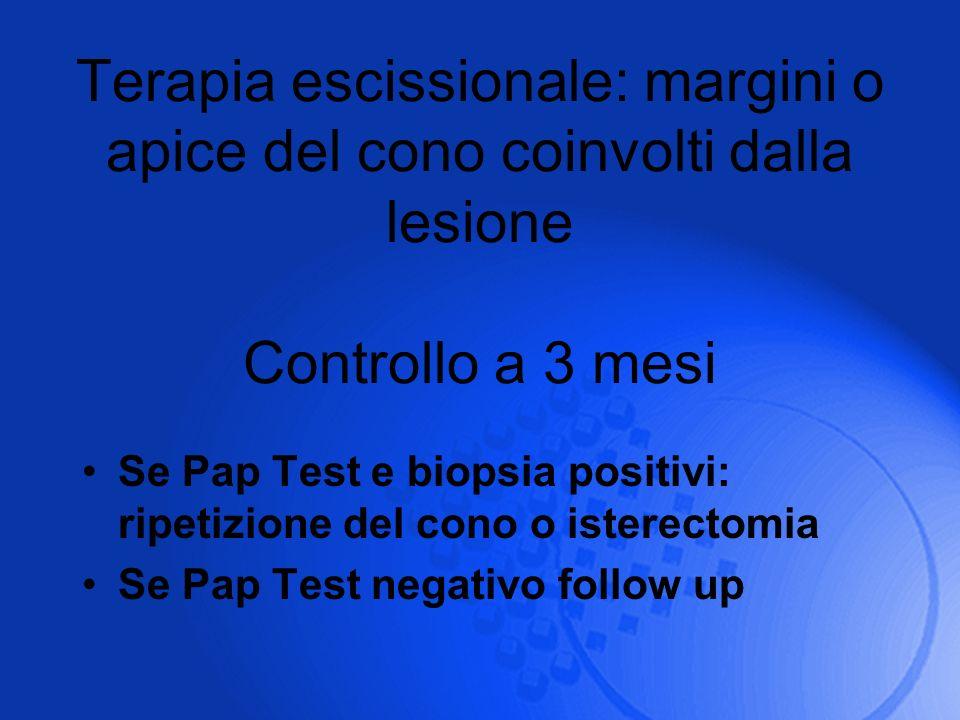 Terapia escissionale: margini o apice del cono coinvolti dalla lesione Controllo a 3 mesi