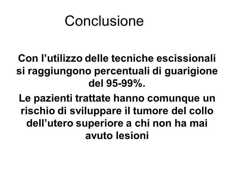 Conclusione Con l'utilizzo delle tecniche escissionali si raggiungono percentuali di guarigione del 95-99%.