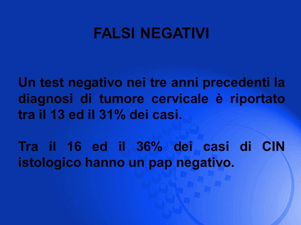 FALSI NEGATIVI Un test negativo nei tre anni precedenti la diagnosi di tumore cervicale è riportato tra il 13 ed il 31% dei casi.