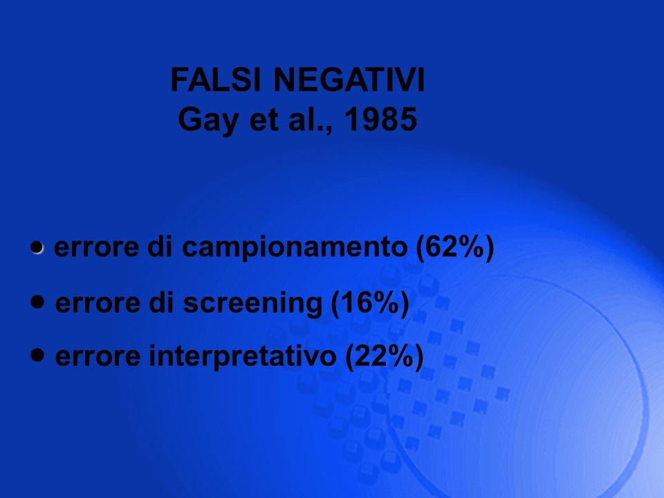 errore di campionamento (62%)