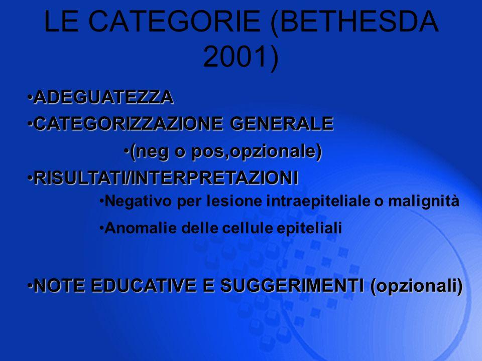 LE CATEGORIE (BETHESDA 2001)