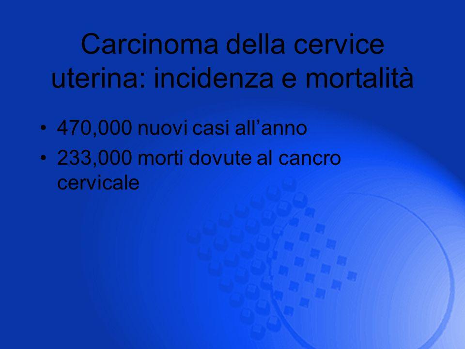 Carcinoma della cervice uterina: incidenza e mortalità