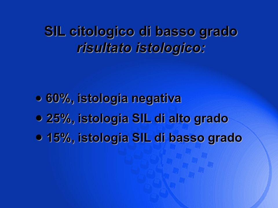 SIL citologico di basso grado risultato istologico: