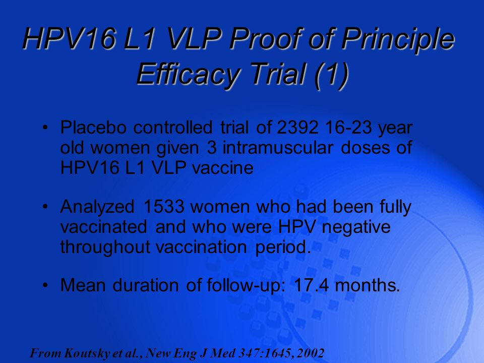 HPV16 L1 VLP Proof of Principle Efficacy Trial (1)