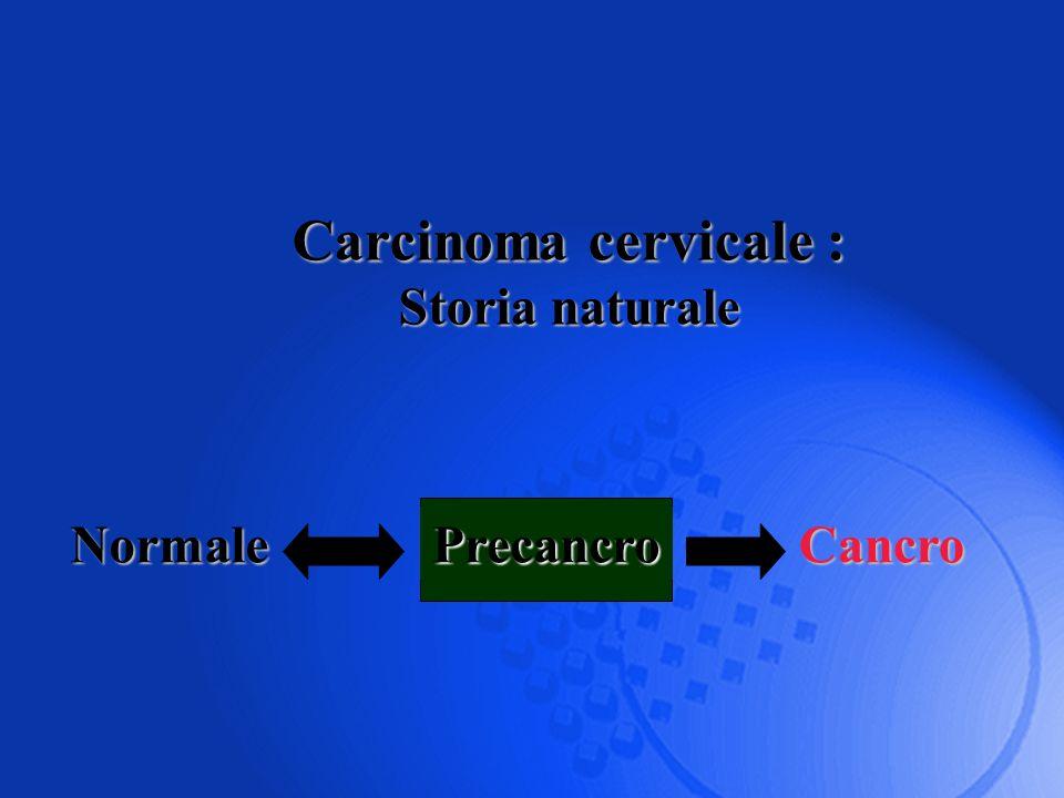 Carcinoma cervicale : Storia naturale Normale Precancro Cancro