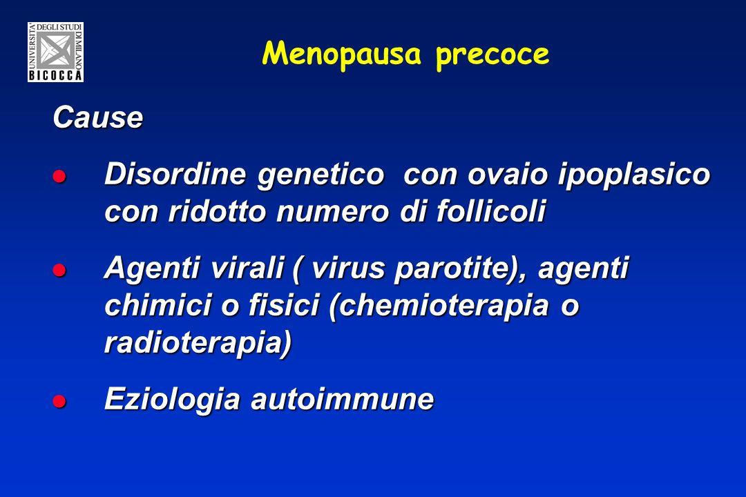 Menopausa precoce Cause. Disordine genetico con ovaio ipoplasico con ridotto numero di follicoli.