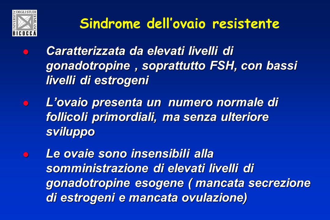 Sindrome dell'ovaio resistente