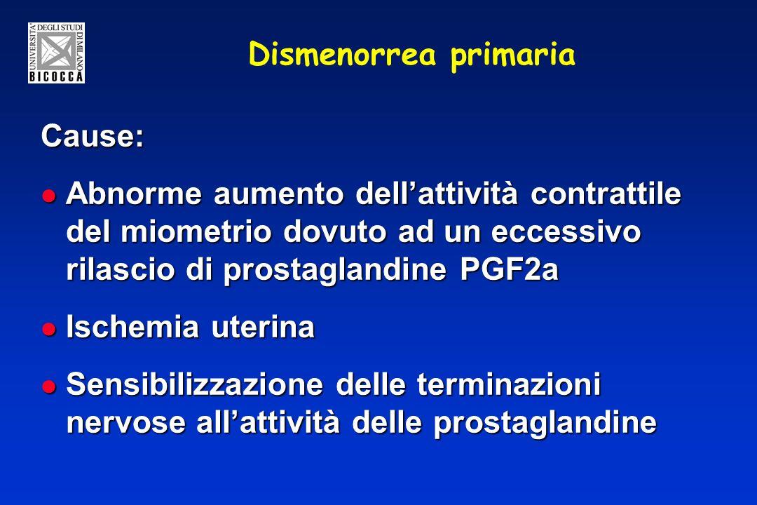 Dismenorrea primaria Cause: Abnorme aumento dell'attività contrattile del miometrio dovuto ad un eccessivo rilascio di prostaglandine PGF2a.