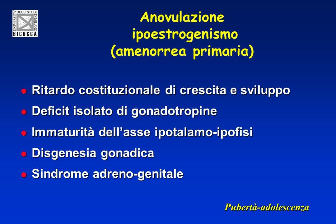 Anovulazione ipoestrogenismo (amenorrea primaria)