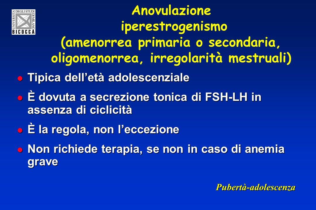 Anovulazione iperestrogenismo (amenorrea primaria o secondaria, oligomenorrea, irregolarità mestruali)